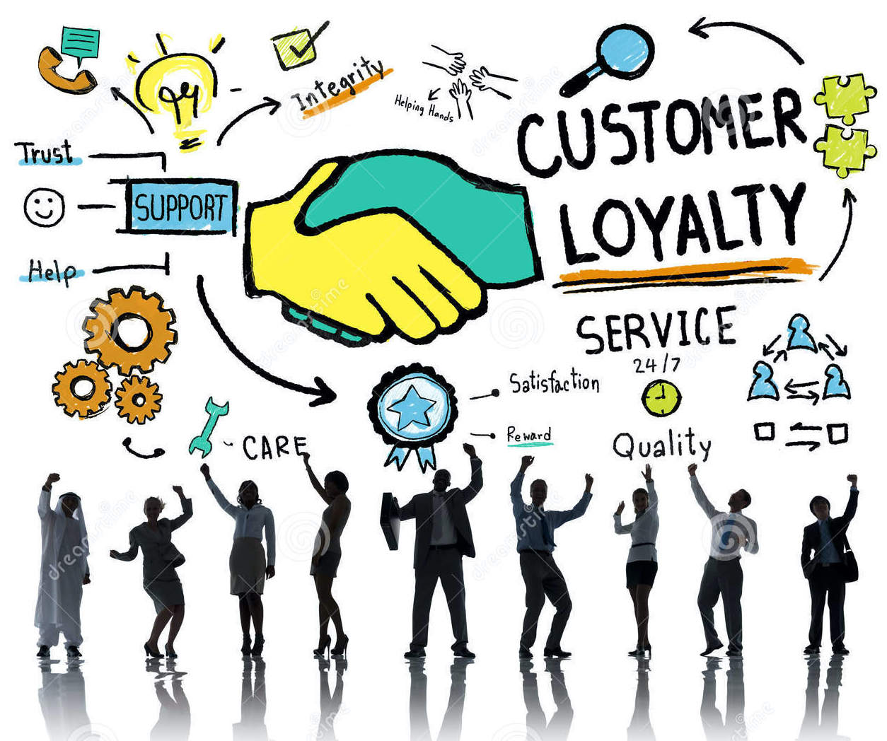 customer-loyalty-service-support-care-trust-business-concept-54337822
